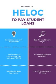 mortgage tips,mortgage facts,mortgage process,mortgage terms Great Lakes Student Loans, Student Loan Debt, Mortgage Tips, Mortgage Payment, Home Equity Line, Money Problems, Good Credit Score, Facts, Finance
