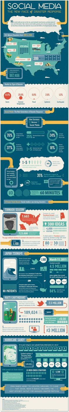 Great new #infographic on social media: the new face of disaster response.