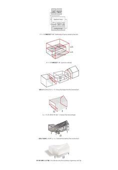 Clínica Dental de Madera / Kohki Hiranuma Architect & Associates