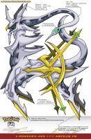 L'Pokedex 493 - Arceus FR by Pokemon-FR