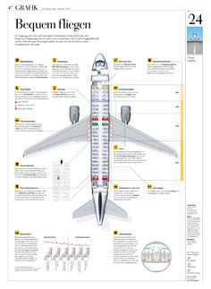 Gelegentlich produzieren wir für das Wochenmagazin DIE ZEIT Infografiken für die Grafik-Serie »Wissen in Bildern«. Bei Gelegenheit bieten wir auch eigene Grafiken an, wie z.B. die Grafik Bunte Republik Deutschland zur Bundestagswahl im September 2009. Diese Grafik gewann bei den internationalen Malofiej-Awards 2010 eine Goldmedaille.