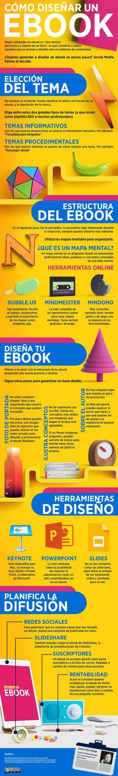 Cómo diseñar un eBook #infografía