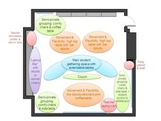 As you develop a flexible classroom design, consider your current zones and how you can improve them.