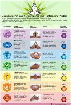 Chakras harmonize and clarify meditation with Bija Mantras and Mudras . - Chakras harmonize and clarify with Bija Mantras and Mudras a meditation exercise for beginners with - Chakra Meditation, Kundalini Meditation, Chakra Healing, Mantra Meditation, Chakra Yoga, Chakra Mantra, Reiki Chakra, Chakra Crystals, Chakra Stones