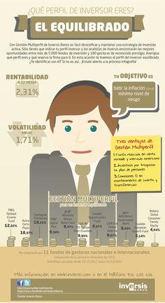 El perfil del inversor equilibrado #infografia #infographic