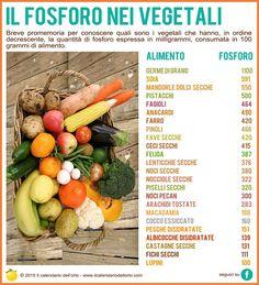 Il Fosforo nei vegetali