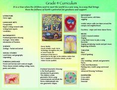 Waldorf Grade 4 Curriculum at The City School Waldorf Initiative