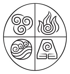 """symbols (clockwise from upper left) of the Air Nomads, Fire Nation, Earth Kingdom, and Water Tribe from the animated series, """"Avatar: the Last Airbender."""" Fuerza, determinación, perseverancia, grounding, Ene/19/2013"""