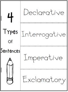 4 Types of Sentences flip book.