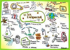 Dibujario: Fernando de Pablo: La educación del Ser. Fundación Promete