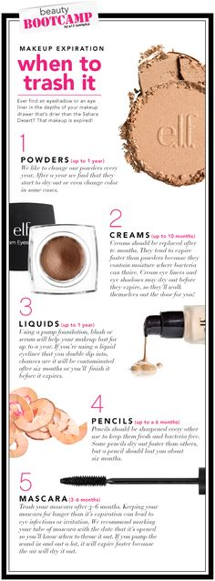 Makeup and Cosmetics | Makeup Expiration The in and outs of when you should trash your makeup!