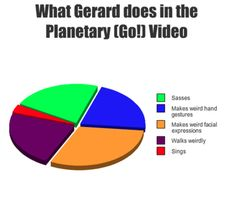 my chemical romance imagens What does Gerard does? wallpaper and ...