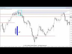 Fibonacci Secret Revealed Daytrading Rules Forex Strategies With
