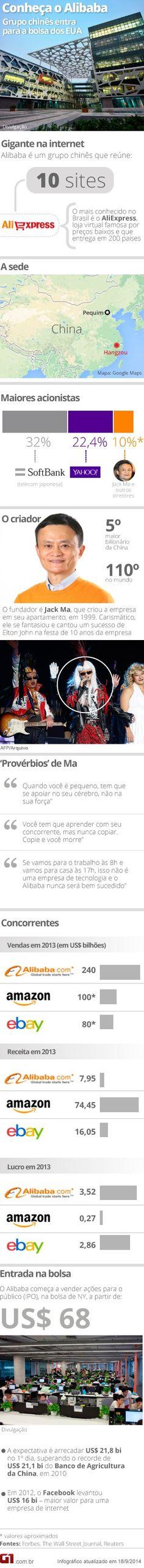 Parcelamento, financiamento e até consórcio ajudam a pagar plástica Novas modalidades de pagamento incentivam pessoas a aderir à plástica. Brasil é líder em cirurgias plásticas, segundo relatório internacional. : Alibaba (Foto: Editoria de Arte/G1)