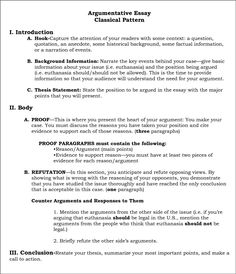 English essay help services