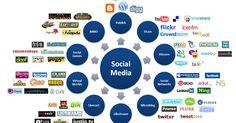 Search Engine Marketing &  SEO Techniques