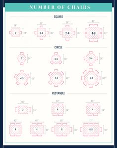 remodelaholic the remodelaholic guide to dining table sizes seating tablecloth size and - Kitchen Table Sizes