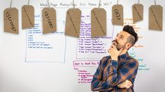Which Page Markup + Tags Still Matter for SEO? via Rand Fishkin Moz: Seo Digital Marketing, Social Media Marketing, Business Website, Online Business, Whiteboard Friday, Marketing Website, Seo Articles, On Page Seo, Search Engine Marketing