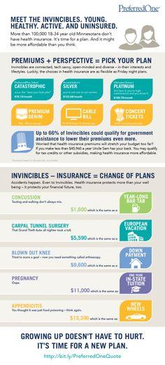 Meet The Invincibles   New Visions Healthcare Blog  #ACA #PPACA #physicians #Medicaid #HIX #hcsm #health #healthcare #business #Minnesota #uninsured #drug #drugs #marketing #hcmktg #hcr - www.healthcoverageally.com