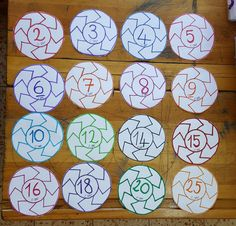 Love this, could even do it with base ten blocks, tens frames, etc. to show different reorientations. Base Ten Blocks, Diy And Crafts, Paper Crafts, Math Art, Math Stations, Numeracy, Math Resources, Teaching Math, Teaching English