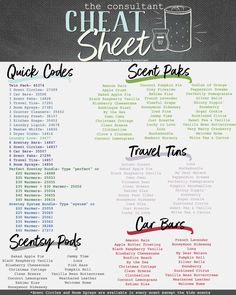Scentsy Consultant Cheat Sheet! Scents on the go list and product codes.