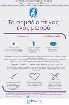 Σημάδια πείνας ενός μωρού  Σύνδεσμος Θηλασμού Ελλάδος - La Leche League Greece