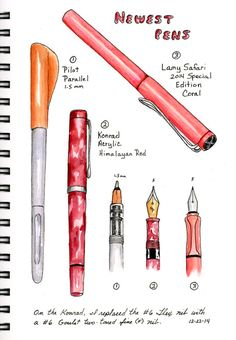 sbwatercolors and sketching: Additional Pens to my Collection