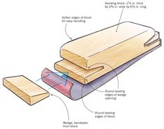 Sanding block is quick to make and easy to use: A sanding block is an essential piece of woodworking equipment, with designs ranging from basic to high-tech. I've had good luck with this bandsawn block for many years. It can … #CoolWoodworkingProjects