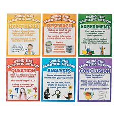 Scientific+Method+Posters+-+OrientalTrading.com  Scientific Method Posters  IN-13630338 8.25 1 Set(s Includes Question, Research, Experiment, Analysis, Hypothesis, and Conclusion cardboard posters