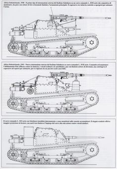 """Italian Tanks and Military Vehicles - """"In Game"""" Vehicle Comparison - World of Tanks official forum - Page 93 Tank Drawing, Military Weapons, Military Art, Truck Transport, Italian Army, War Thunder, Model Tanks, Armored Fighting Vehicle, Ww2 Tanks"""
