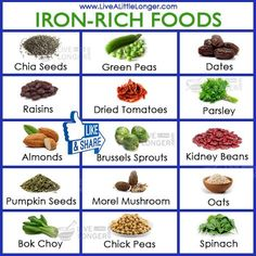 Iron Rich Foods #health #nature For More: www.livealittlelonger.com #vitamins #FF #vitaminC