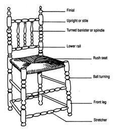 Diagram of a Side Chair - 1680 - 1710 - New York and New Jersey.