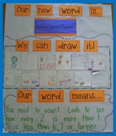 Math word wall idea