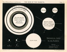 Robert Stawell Ball | A popular guide to the heavens: a series of eighty-three plates, with explanatory text & index  (1910)