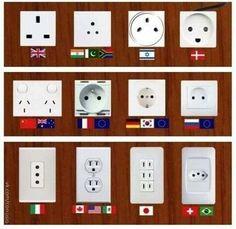 Tomadas em diferentes países