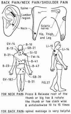 back neck and shoulder pain pressure points