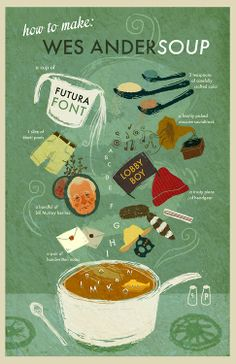 """How to make Wes Andersoup"" - an infographic on the ingredients needed to make Wes Anderson soup. :)"