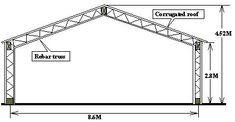 Steel Structure Buildings, Metal Buildings, Roof Truss Design, Civil Engineering Construction, Iron Balcony, Steel Frame Construction, Garage House Plans, Roof Trusses, Metal Working Tools