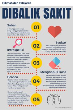 [Infografis] – Hikmah dan Pelajaran Dibalik Sakit