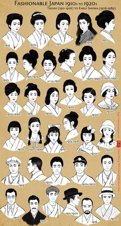 Fashionable Japan: by lilsuika.devianta… on Fashionable Japan: by lilsuika. Japanese Culture, Japanese Art, Japanese Kimono, Vintage Japanese, Japan Hairstyle, Kleidung Design, Taisho Era, Poses References, Hair Reference