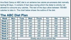 2300  2000 1050 1050 2350 2250 1500  should be 98,000 cal is 12,500 cal