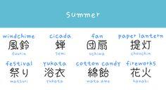 OLD PIN Summer Japanese words arghlblargh!