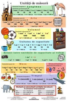 Fixi tanulói munkalap Névszók I. Kids Education, Special Education, Teacher Supplies, Math Humor, School Staff, Home Learning, School Lessons, Kids And Parenting, Teaching Kids