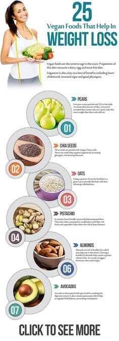 Top 25 Vegan Foods That Help In Weight Loss