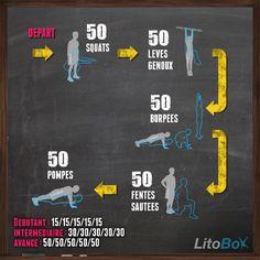 Séance de CrossFit au poids du corps avec 5 exercices : squats, levés de genoux, burpess, fentes sautées et pompes.