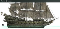 Pirates of the Caribbean - Dead Men Tell No Tales - Gallery Jeremy Love Pirate Ship Drawing, Assassin's Creed Black, Mary Celeste, Black Pearl Ship, Pirate Boats, Model Ship Building, Old Sailing Ships, Sea Of Thieves, Ship Of The Line