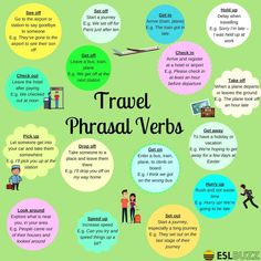 Travel Phrasal Verbs and Expressions in English - ESL Buzz