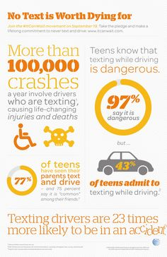 AT and Driving Infographic. This is part of their campaign to combat teens texting and driving. It's packed with facts & visuals that force us to see the consequences of sending that silly text that could cost someone his or her life. Texting While Driving, Distracted Driving, Driving School, Driving Tips, It Can Wait, Give It To Me, Facebook Addiction, Dont Text And Drive, Put The Phone Down