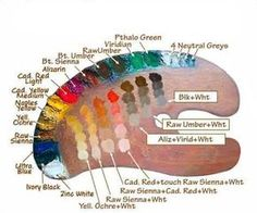 How to Make Skin Color in Oil Painting - Fine Art Blogger