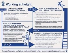 Workplace Safety: Working at height – An idiot's guide to equipment safety